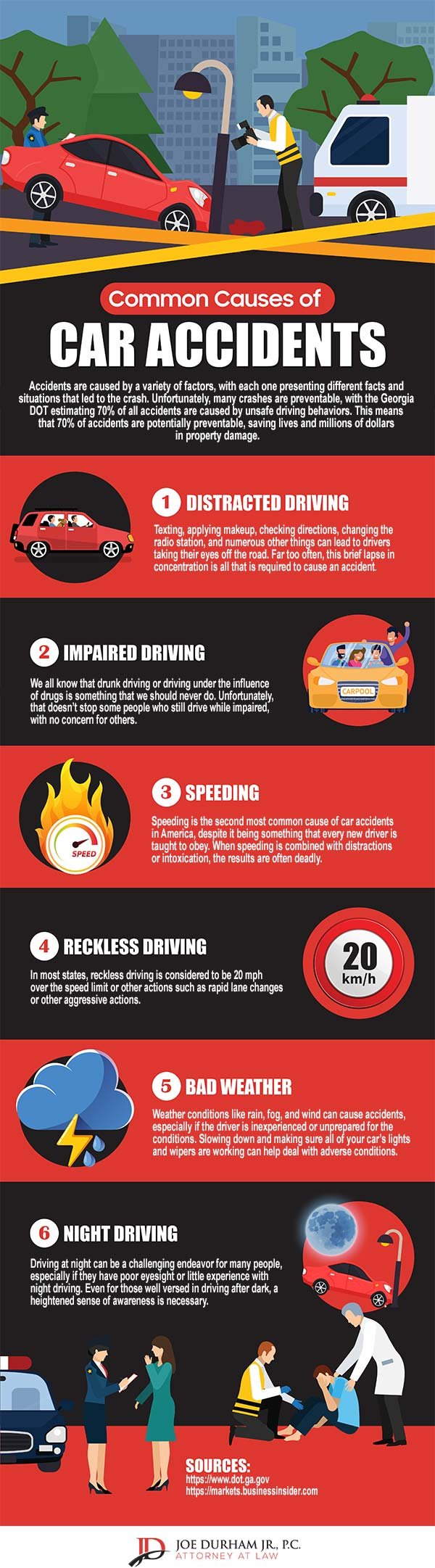 Albany car accident lawyer infographic