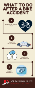 What to Do After Bicycle Accident Infographic