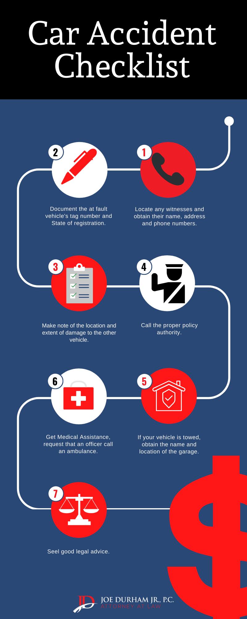 Columbus Car Accident Checklist Infographic