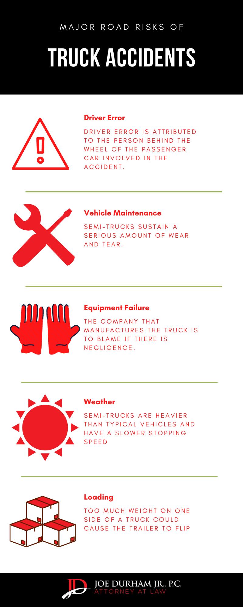 Joe Durham Truck Accident Infographic