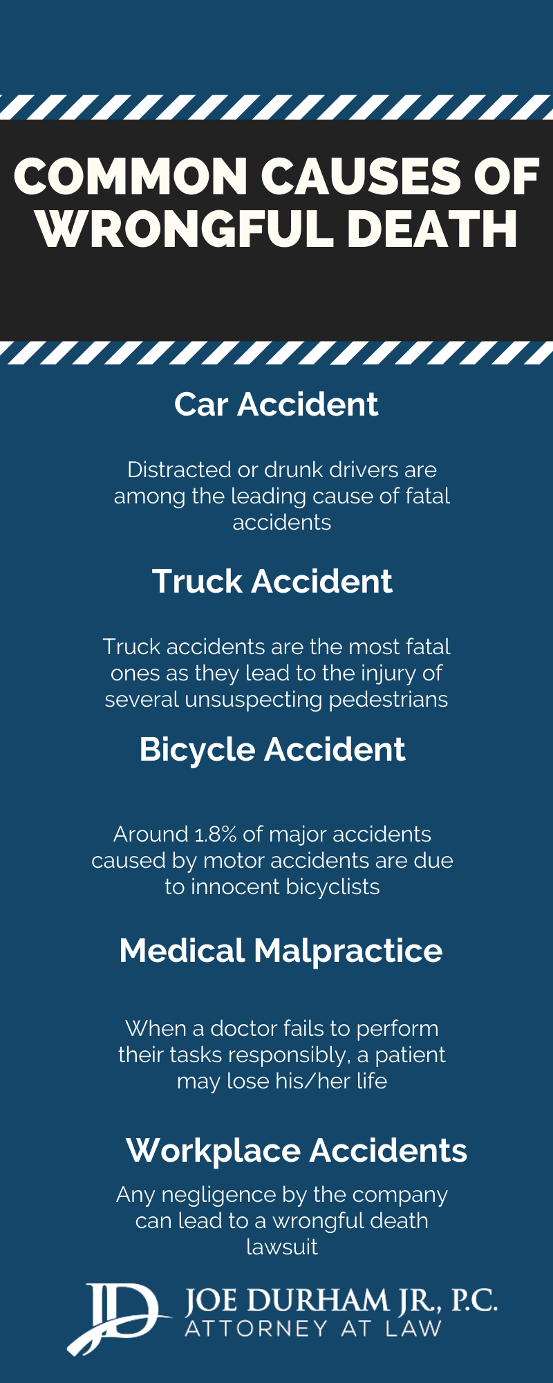 Common Causes of Albany Wrongful death infographic